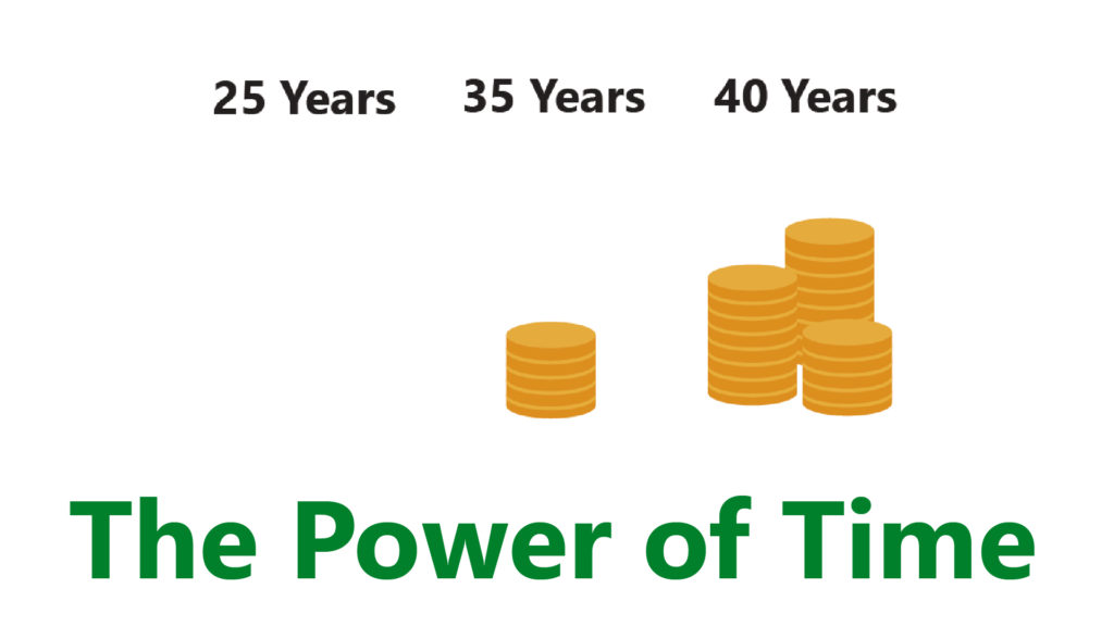 At 25 years, a stack of zero coins. At 35 years, a stack of 5 coins. At 40 years, a stack of 37 coins.
